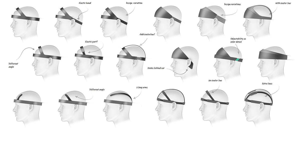 Create-imec-eeg-headset