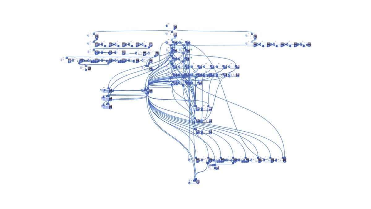 Flowchart-user-interface-analyse