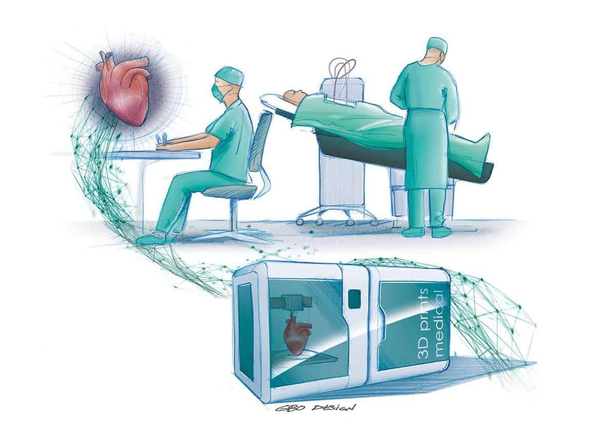 Health-brainport-2038-future