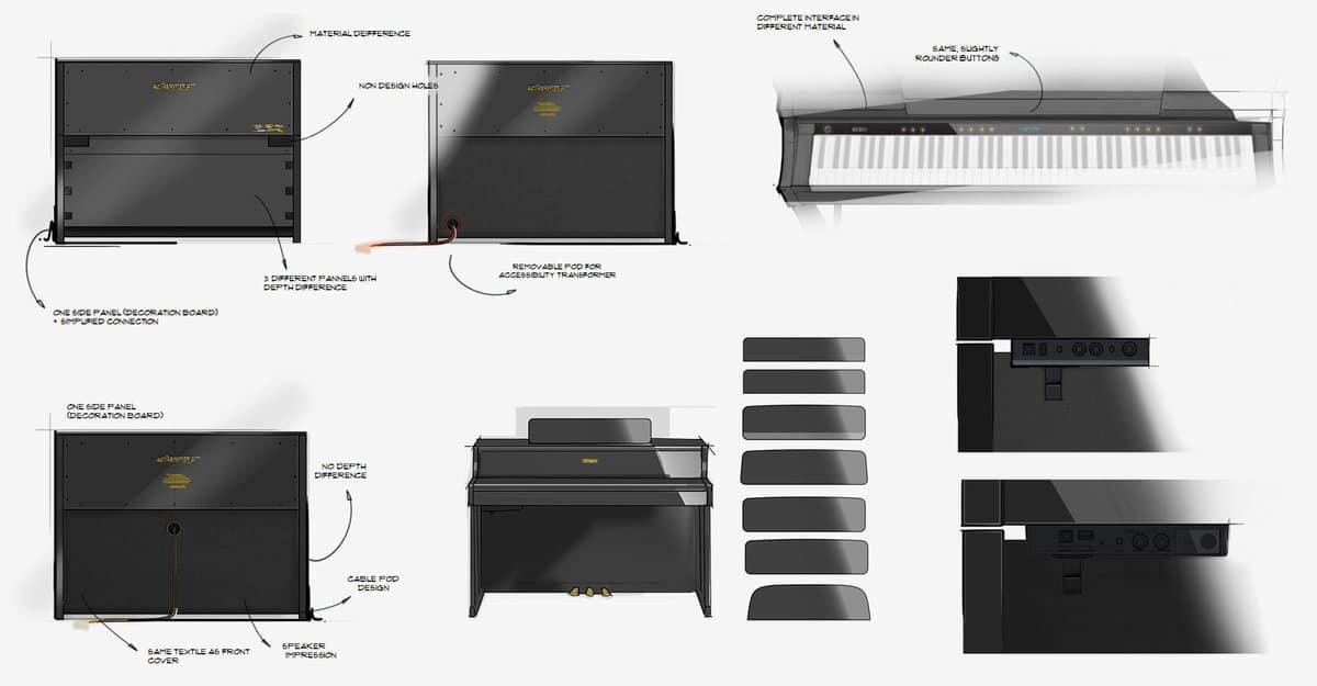 Roland-concept-schetsen