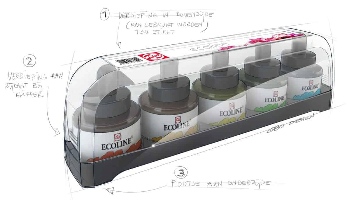 FMCG-sector-verpakking